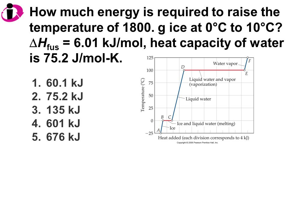 How much energy is required to raise the temperature of 1800.
