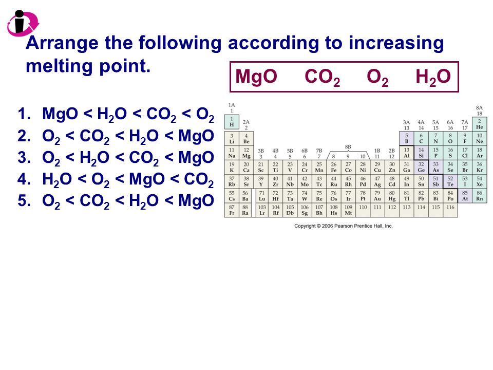 Arrange the following according to increasing melting point.