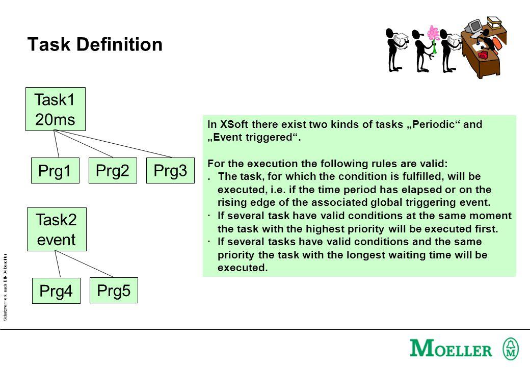 Schutzvermerk nach DIN 34 beachten Task Definition Xsoft Task Interval Execution priority Event triggered task with global trigger variable