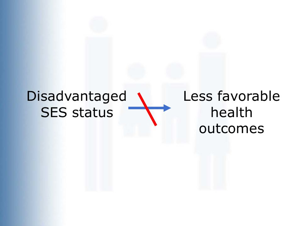 Disadvantaged SES status Less favorable health outcomes