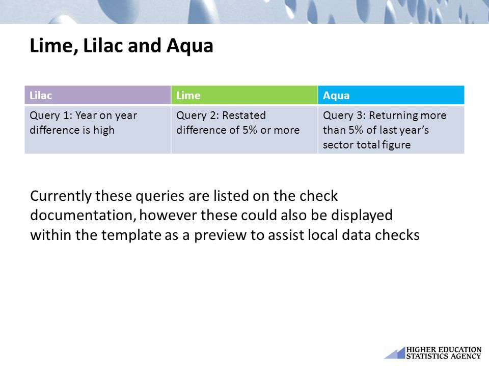 Lime, Lilac and Aqua LilacLimeAqua Query 1: Year on year difference is high Query 2: Restated difference of 5% or more Query 3: Returning more than 5%