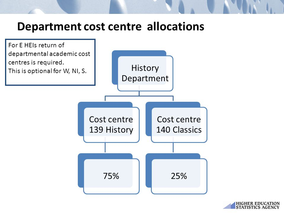 Department cost centre allocations History Department Cost centre 139 History 75% Cost centre 140 Classics 25% For E HEIs return of departmental acade