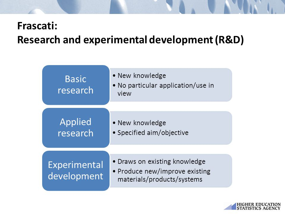 Frascati: Research and experimental development (R&D) New knowledge No particular application/use in view Basic research New knowledge Specified aim/o