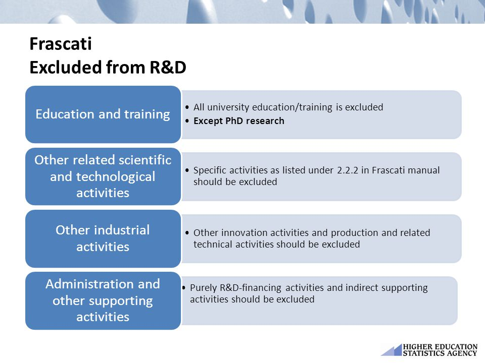 Frascati Excluded from R&D All university education/training is excluded Except PhD research Education and training Specific activities as listed unde
