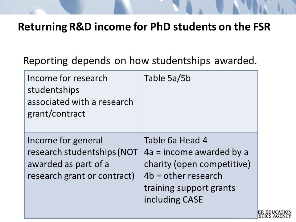 Returning R&D income for PhD students on the FSR Reporting depends on how studentships awarded. Income for research studentships associated with a res
