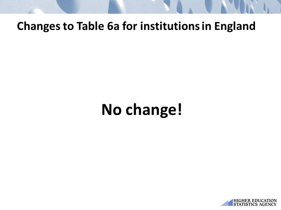Changes to Table 6a for institutions in England No change!