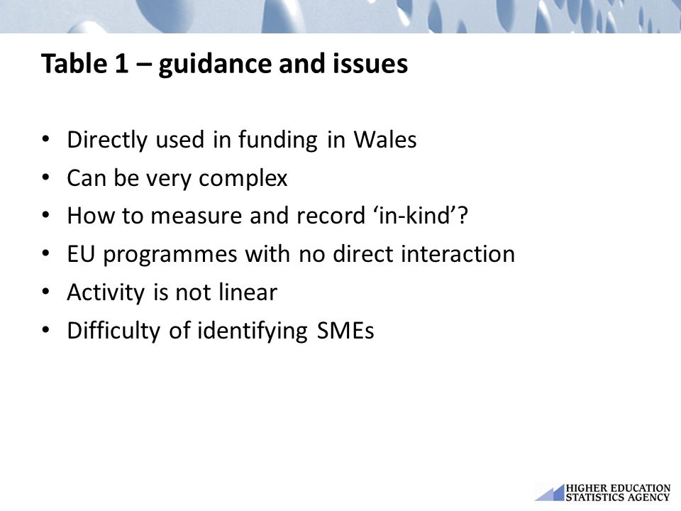 Table 1 – guidance and issues Directly used in funding in Wales Can be very complex How to measure and record 'in-kind'? EU programmes with no direct