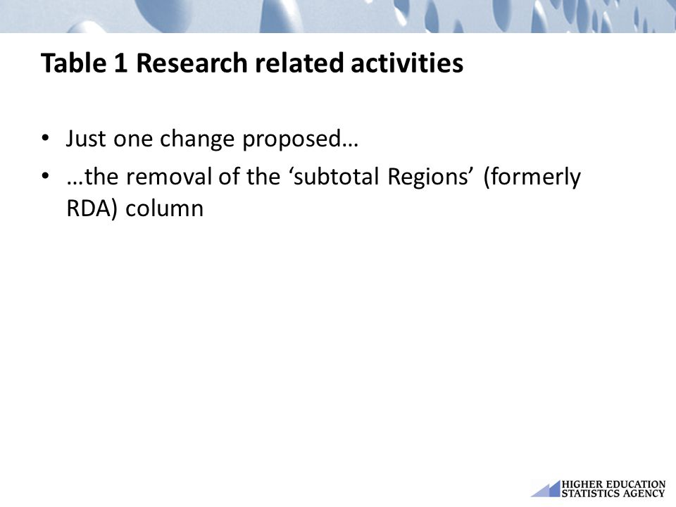 Table 1 Research related activities Just one change proposed… …the removal of the 'subtotal Regions' (formerly RDA) column