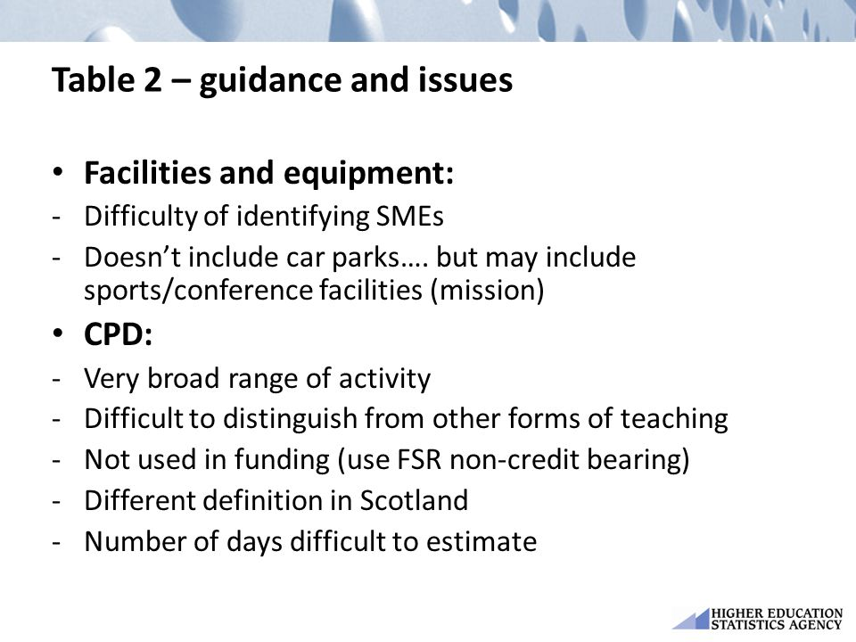 Table 2 – guidance and issues Facilities and equipment: -Difficulty of identifying SMEs -Doesn't include car parks…. but may include sports/conference