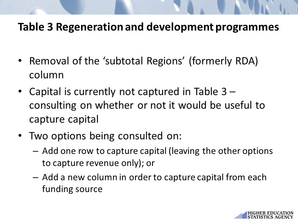 Table 3 Regeneration and development programmes Removal of the 'subtotal Regions' (formerly RDA) column Capital is currently not captured in Table 3 –