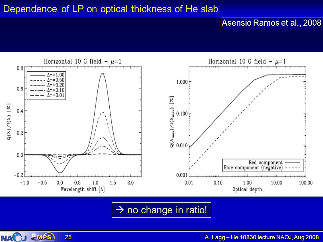 A. Lagg – He 10830 lecture NAOJ, Aug 2008 25 Dependence of LP on optical thickness of He slab Asensio Ramos et al., 2008  no change in ratio!