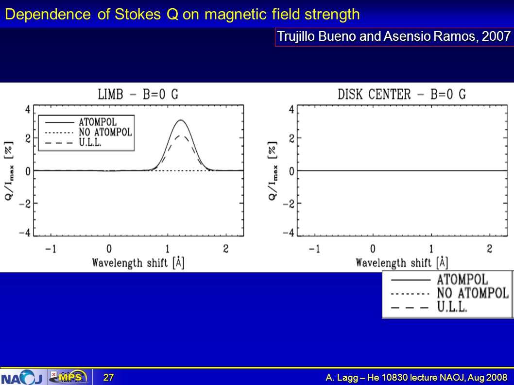 A. Lagg – He 10830 lecture NAOJ, Aug 2008 27 Dependence of Stokes Q on magnetic field strength Trujillo Bueno and Asensio Ramos, 2007