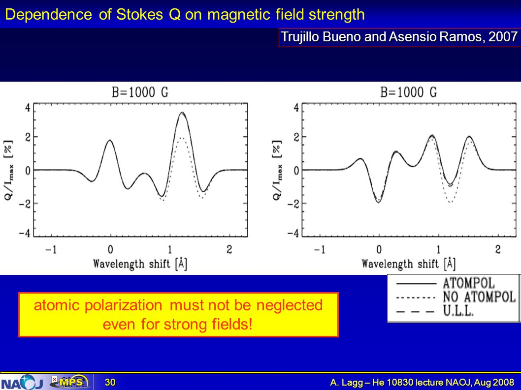 A. Lagg – He 10830 lecture NAOJ, Aug 2008 30 Dependence of Stokes Q on magnetic field strength Trujillo Bueno and Asensio Ramos, 2007 atomic polarizat