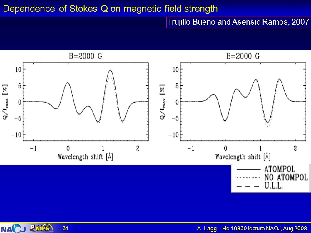 A. Lagg – He 10830 lecture NAOJ, Aug 2008 31 Dependence of Stokes Q on magnetic field strength Trujillo Bueno and Asensio Ramos, 2007