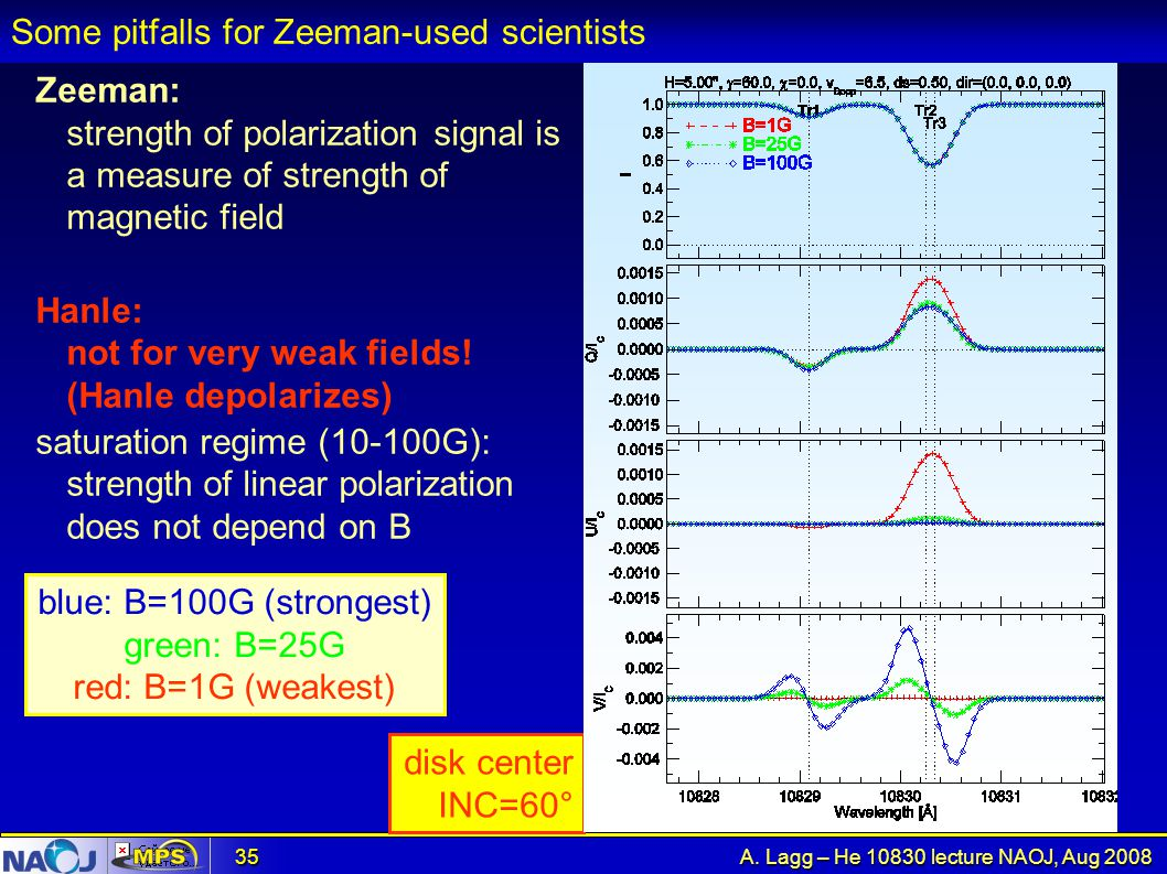 A. Lagg – He 10830 lecture NAOJ, Aug 2008 35 Some pitfalls for Zeeman-used scientists Zeeman: strength of polarization signal is a measure of strength