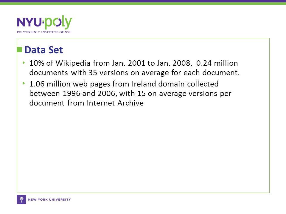 Data Set 10% of Wikipedia from Jan.2001 to Jan.