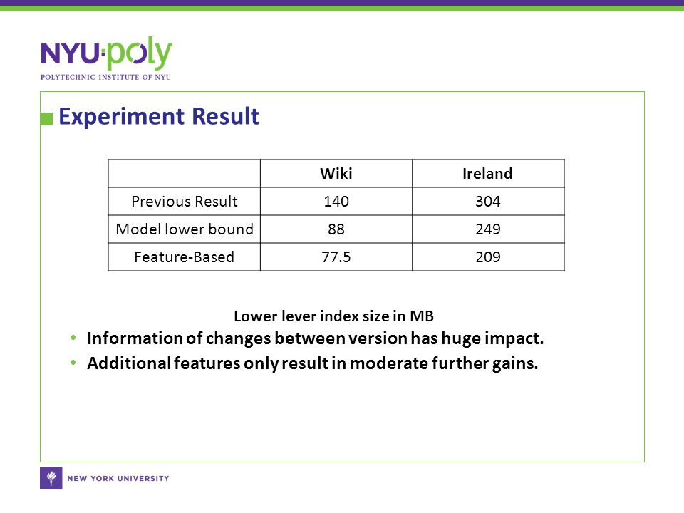 WikiIreland Previous Result140304 Model lower bound88249 Feature-Based77.5209 Experiment Result Information of changes between version has huge impact.