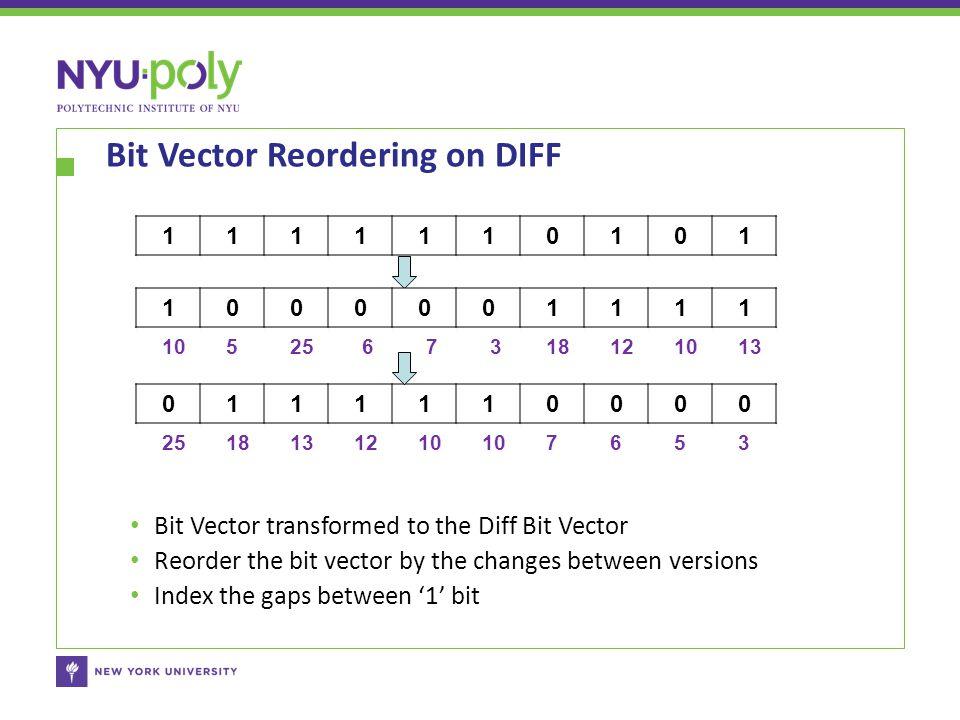 Bit Vector Reordering on DIFF 1052567318121013 Bit Vector transformed to the Diff Bit Vector Reorder the bit vector by the changes between versions Index the gaps between '1' bit 1111110101 1000001111 0111110000 2518131210 7653