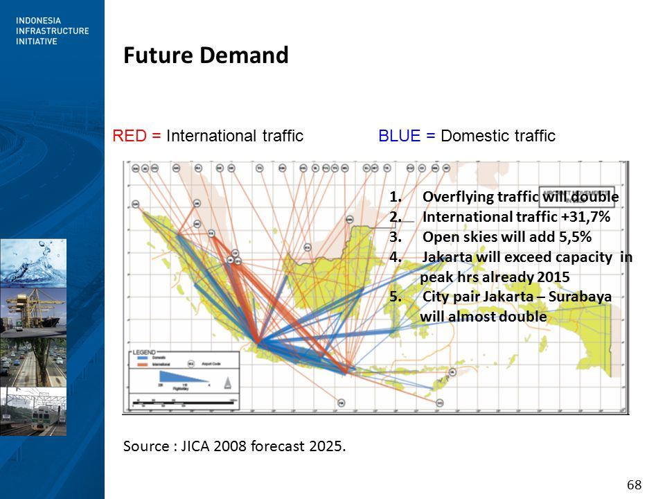 68 Future Demand RED = International trafficBLUE = Domestic traffic Source : JICA 2008 forecast 2025.