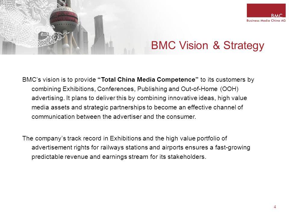 5 BMC - An Attractive Platform