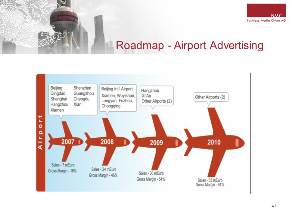 41 Roadmap - Airport Advertising