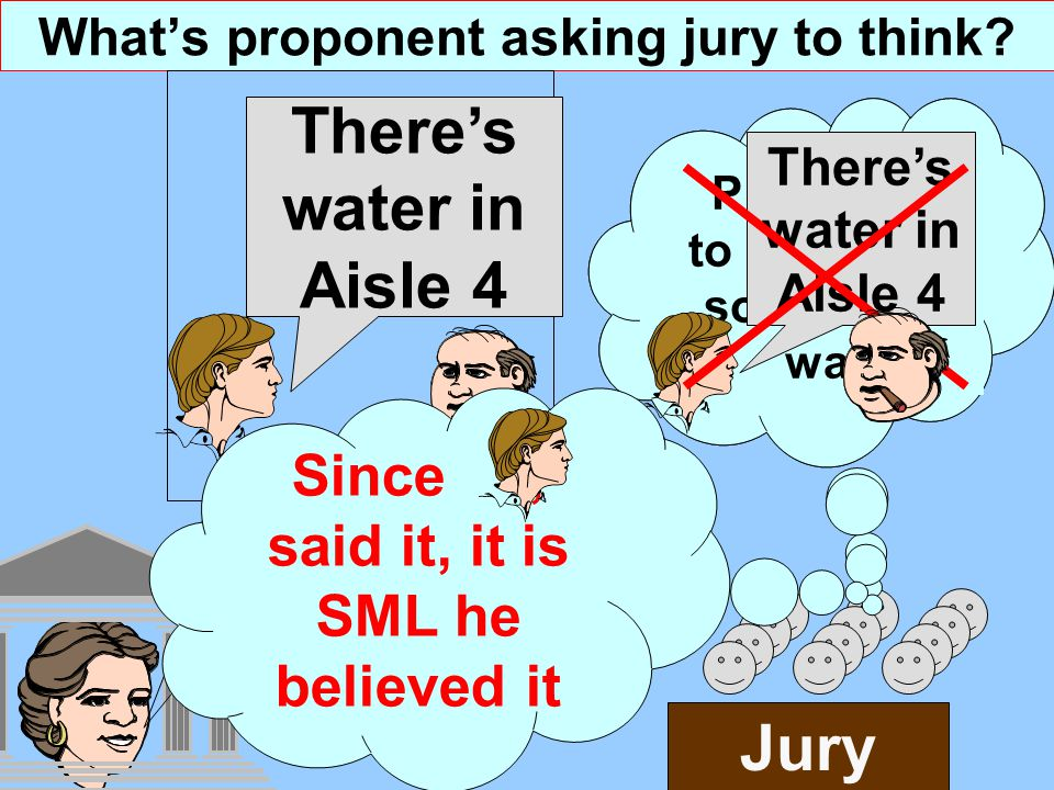 What's proponent asking jury to think.