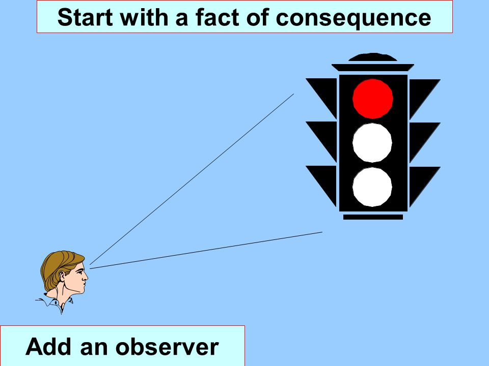 Start with a fact of consequence Add an observer