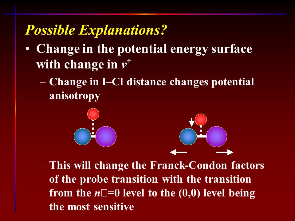 Change in the potential energy surface with change in v † –Change in I–Cl distance changes potential anisotropy Possible Explanations.