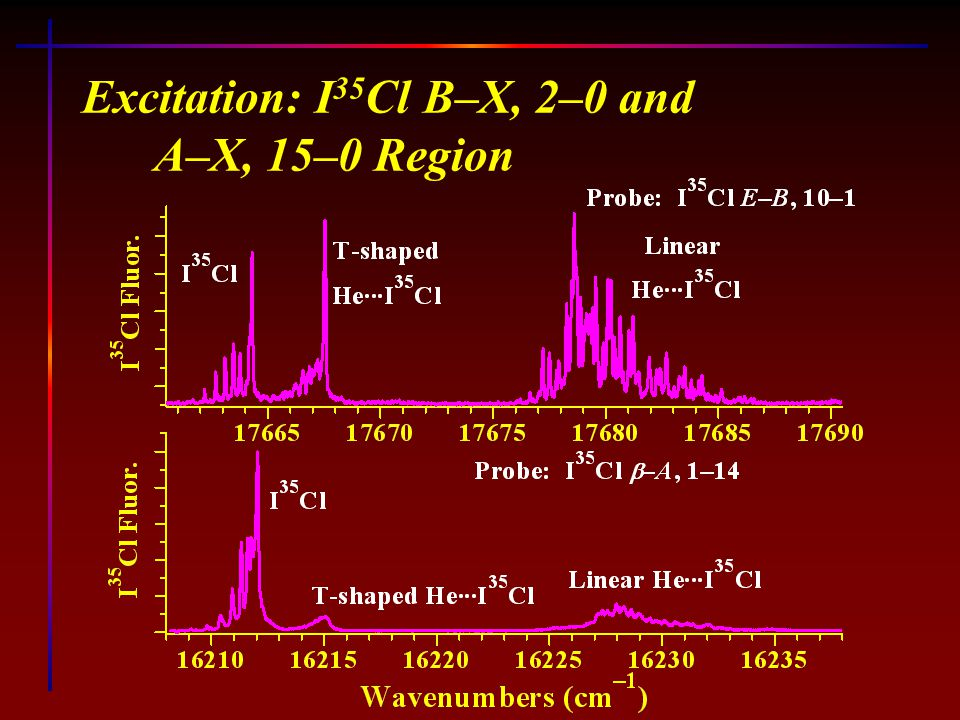 Excitation: I 35 Cl B–X, 2–0 and A–X, 15–0 Region