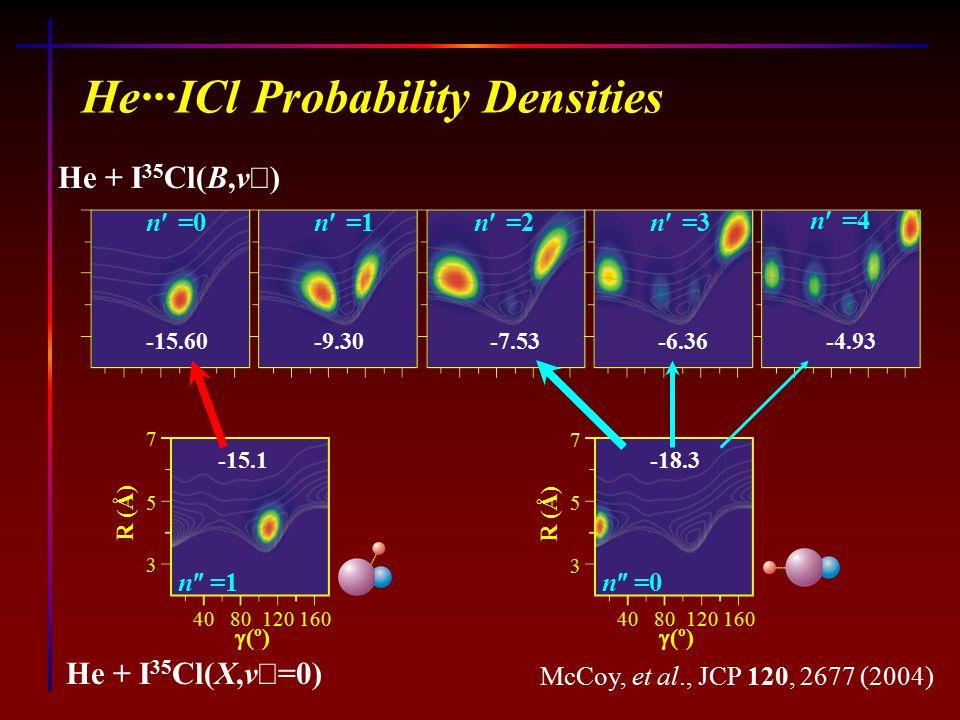 He···ICl Probability Densities 1601208040 5 7 3 (º)(º) R (Å) He + I 35 Cl(X,v  =0) 1601208040 5 7 3 (º)(º) -15.1-18.3 He + I 35 Cl(B,v) -15.60-9.