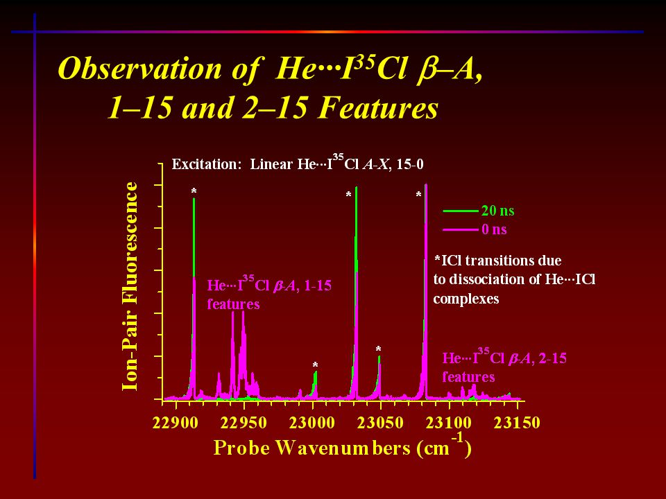 Observation of He···I 35 Cl  –A, 1–15 and 2–15 Features