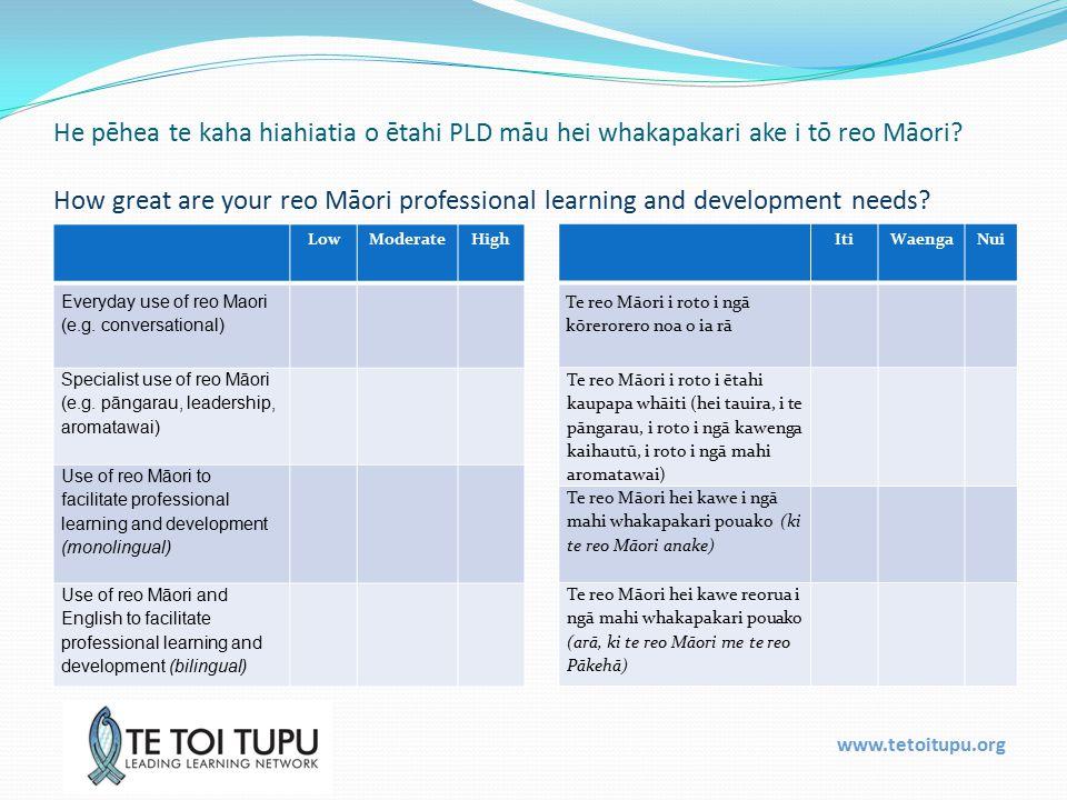 www.tetoitupu.org He pēhea te kaha hiahiatia o ētahi PLD māu hei whakapakari ake i tō reo Māori.