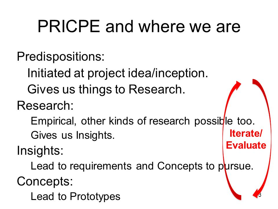 PRICPE and where we are Predispositions: Initiated at project idea/inception.