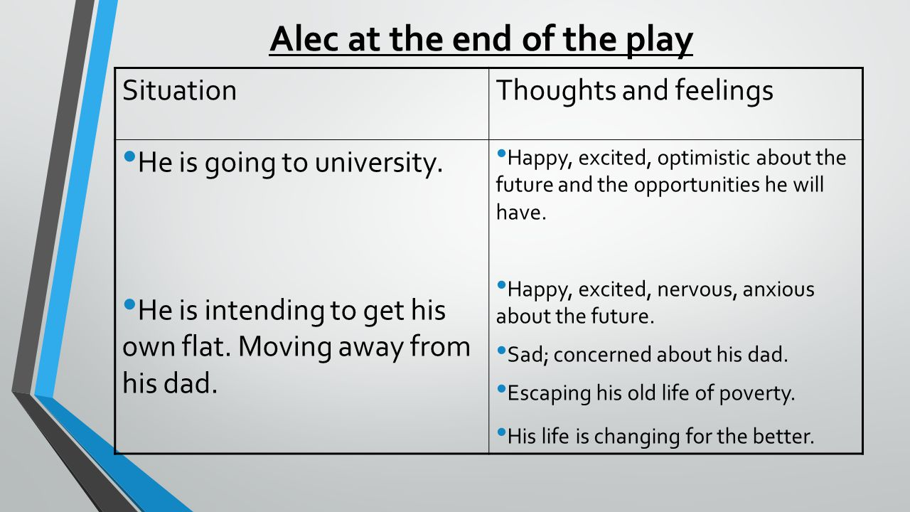Alec at the end of the play SituationThoughts and feelings He is going to university.