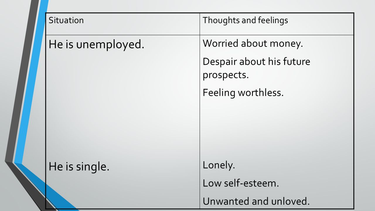 SituationThoughts and feelings He is unemployed. He is single.