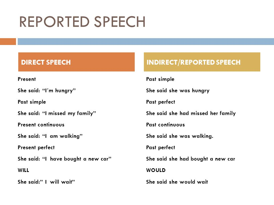 REPORTED SPEECH Present She said: I´m hungry Past simple She said: I missed my family Present continuous She said: I am walking Present perfect She said: I have bought a new car WILL She said: I will wait Past simple She said she was hungry Past perfect She said she had missed her family Past continuous She said she was walking.
