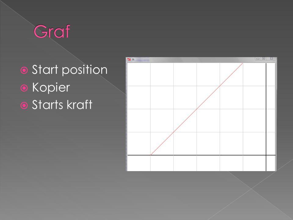  Start position  Kopier  Starts kraft