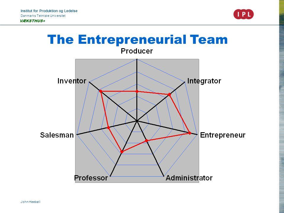 Institut for Produktion og Ledelse Danmarks Tekniske Universitet John Heebøll VÆKSTHUS+ The Entrepreneurial Team