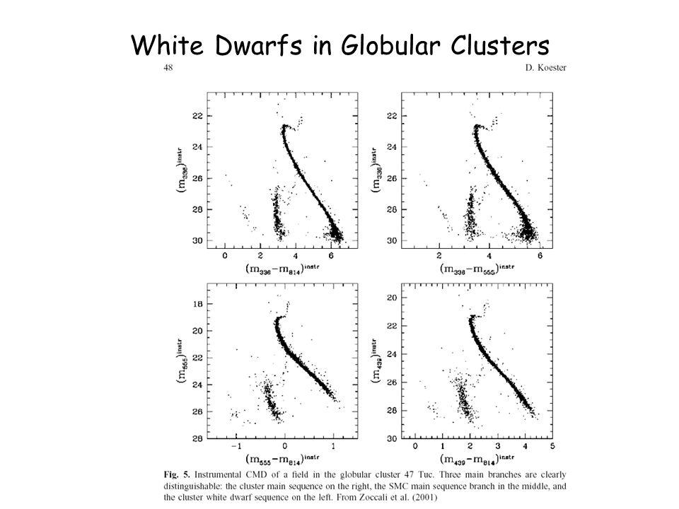 White Dwarfs in Globular Clusters