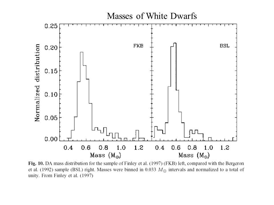 Masses of White Dwarfs