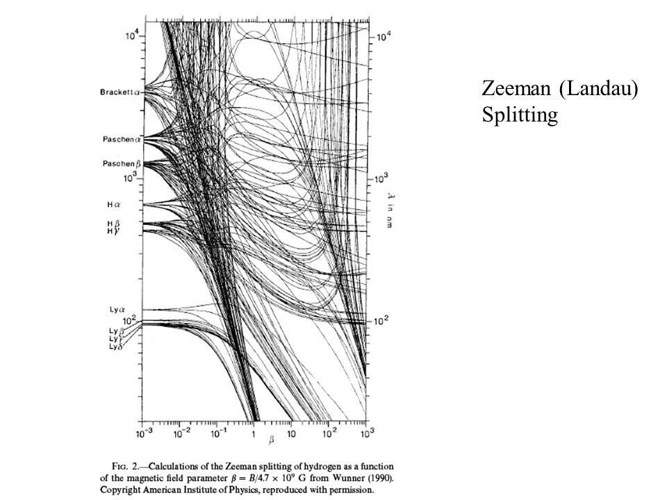 Zeeman (Landau) Splitting