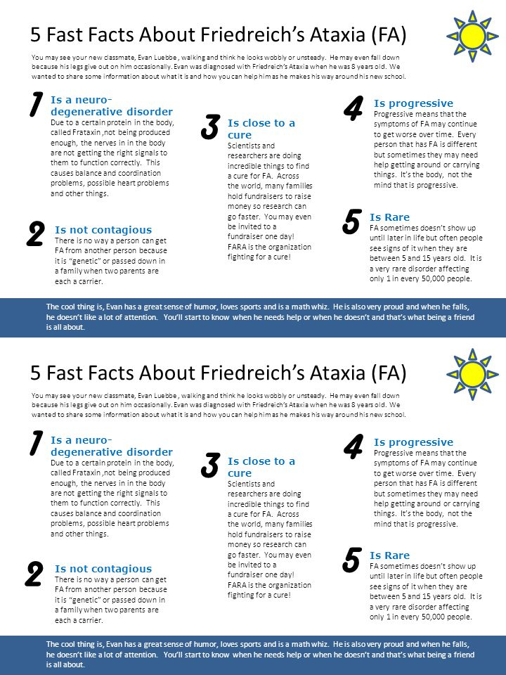 1 3 4 2 5 5 Fast Facts About Friedreich's Ataxia (FA) Is a neuro- degenerative disorder Due to a certain protein in the body, called Frataxin,not being produced enough, the nerves in in the body are not getting the right signals to them to function correctly.