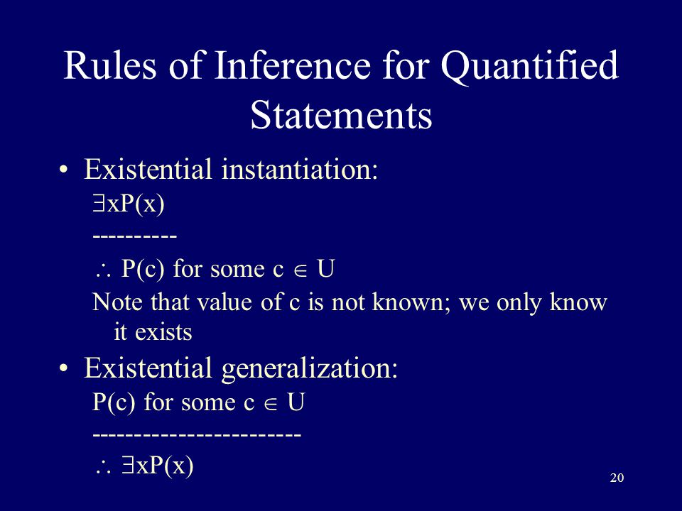20 Rules of Inference for Quantified Statements Existential instantiation:  xP(x) ----------  P(c) for some c  U Note that value of c is not known; we only know it exists Existential generalization: P(c) for some c  U ------------------------   xP(x)