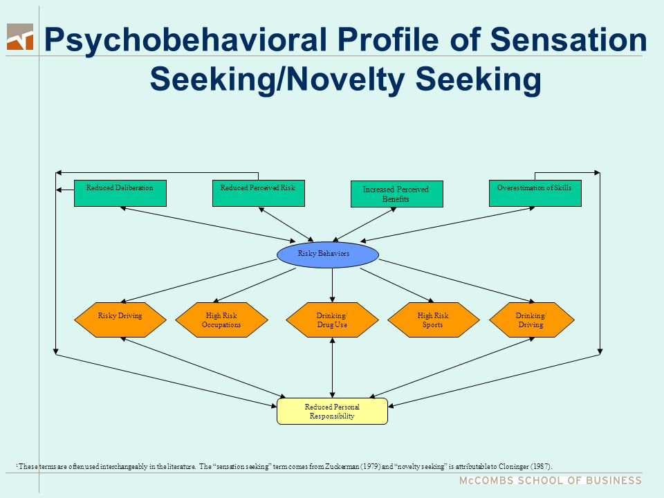 Psychobehavioral Profile of Sensation Seeking/Novelty Seeking Risky Behaviors Risky DrivingHigh Risk Occupations Drinking/ Driving High Risk Sports Dr