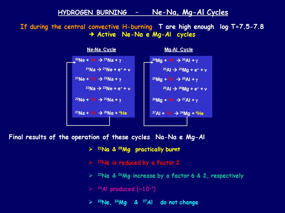 HYDROGEN BURNING – Ne-Na, Mg-Al Cycles If during the central convective H-burning T are high enough log T=7.5-7.8 Active Ne-Na e Mg-Al cycles 20 Ne + 1 H  21 Na +  21 Na  21 Ne + e + + 21 Ne + 1 H  22 Na +  22 Na  22 Ne + e + + 22 Ne + 1 H  23 Na +  23 Na + 1 H  20 Ne + 4 He Ne-Na Cycle 24 Mg + 1 H  25 Al +  25 Al  25 Mg + e + + 25 Mg + 1 H  26 Al +  26 Al  26 Mg + e + + 26 Mg + 1 H  27 Al +  27 Al + 1 H  24 Mg + 4 He Mg-Al Cycle Final results of the operation of these cycles Na-Na e Mg-Al  21 Na & 25 Mg practically burnt  22 Ne is reduced by a factor 2  23 Na & 26 Mg increase by a factor 6 & 2, respectively  26 Al produced (~10 -7 )  20 Ne, 24 Mg & 27 Al do not change