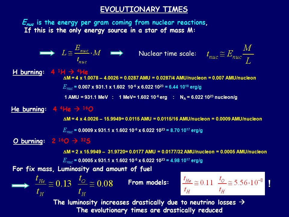 EVOLUTIONARY TIMES E nuc is the energy per gram coming from nuclear reactions, If this is the only energy source in a star of mass M: Nuclear time scale: H burning: 4 1 H  4 He  M = 4 x 1.0078 – 4.0026 = 0.0287 AMU = 0.0287/4 AMU/nucleon = 0.007 AMU/nucleon E nuc = 0.007 x 931.1 x 1.602 10 -6 x 6.022 10 23 = 6.44 10 18 erg/g 1 AMU = 931.1 MeV : 1 MeV= 1.602 10 -6 erg : N A = 6.022 10 23 nucleon/g He burning: 4 4 He  16 O  M = 4 x 4.0026 – 15.9949= 0.0115 AMU = 0.0115/16 AMU/nucleon = 0.0009 AMU/nucleon E nuc = 0.0009 x 931.1 x 1.602 10 -6 x 6.022 10 23 = 8.70 10 17 erg/g O burning: 2 16 O  32 S  M = 2 x 15.9949 – 31.9720= 0.0177 AMU = 0.0177/32 AMU/nucleon = 0.0005 AMU/nucleon E nuc = 0.0005 x 931.1 x 1.602 10 -6 x 6.022 10 23 = 4.98 10 17 erg/g For fix mass, Luminosity and amount of fuel From models: .