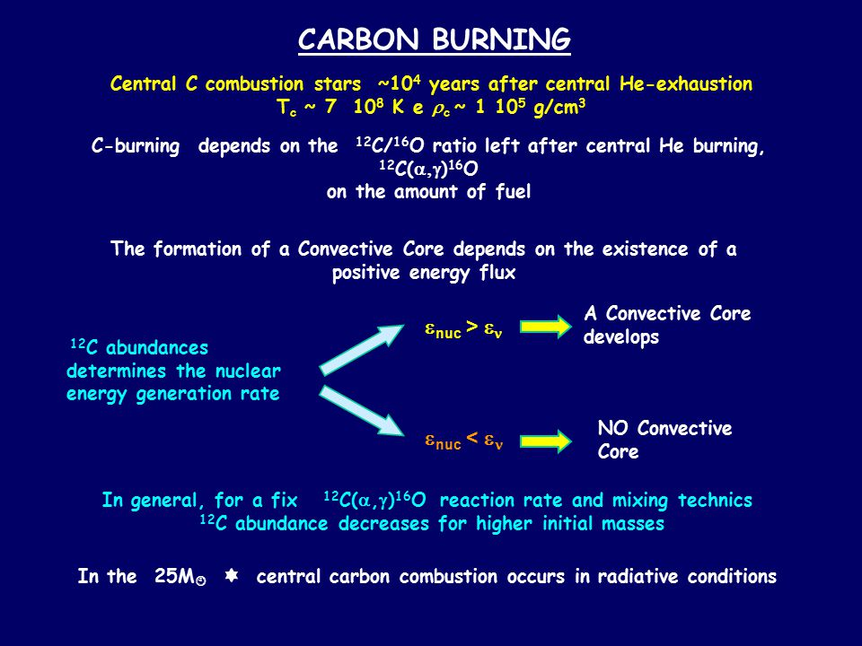 CARBON BURNING Central C combustion stars ~10 4 years after central He-exhaustion T c ~ 7 10 8 K e  c ~ 1 10 5 g/cm 3 C-burning depends on the 12 C/ 16 O ratio left after central He burning, 12 C(  ) 16 O on the amount of fuel The formation of a Convective Core depends on the existence of a positive energy flux 12 C abundances determines the nuclear energy generation rate A Convective Core develops  nuc >  NO Convective Core  nuc <  In general, for a fix 12 C( ,  ) 16 O reaction rate and mixing technics 12 C abundance decreases for higher initial masses In the 25M   central carbon combustion occurs in radiative conditions