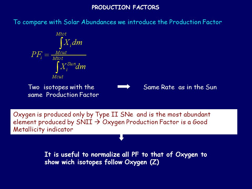 PRODUCTION FACTORS To compare with Solar Abundances we introduce the Production Factor Two isotopes with the same Production Factor Same Rate as in the Sun Oxygen is produced only by Type II SNe and is the most abundant element produced by SNII  Oxygen Production Factor is a Good Metallicity indicator It is useful to normalize all PF to that of Oxygen to show wich isotopes follow Oxygen (Z)