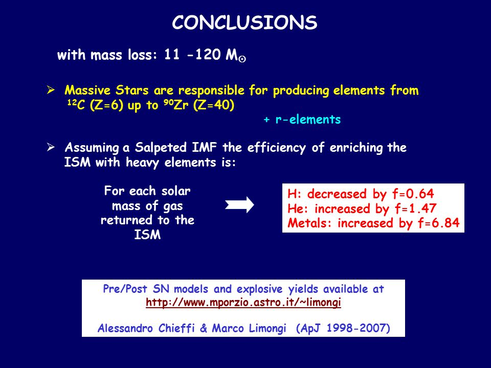 CONCLUSIONS  Assuming a Salpeted IMF the efficiency of enriching the ISM with heavy elements is: H: decreased by f=0.64 He: increased by f=1.47 Metal