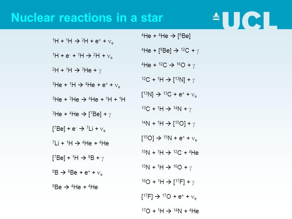 Nuclear reactions in a star 1 H + 1 H  2 H + e + + e 1 H + e - + 1 H  2 H + e 2 H + 1 H  3 He +  3 He + 1 H  4 He + e + + e 3 He + 3 He  4 He + 1 H + 1 H 3 He + 4 He  [ 7 Be] +  [ 7 Be] + e -  7 Li + e 7 Li + 1 H  4 He + 4 He [ 7 Be] + 1 H  8 B +  8 B  8 Be + e + + e 8 Be  4 He + 4 He 4 He + 4 He  [ 8 Be] 4 He + [ 8 Be]  12 C +  4 He + 12 C  16 O +  12 C + 1 H  [ 13 N] +  [ 13 N]  13 C + e + + e 13 C + 1 H  14 N +  14 N + 1 H  [ 15 O] +  [ 15 O]  15 N + e + + e 15 N + 1 H  12 C + 4 He 15 N + 1 H  16 O +  16 O + 1 H  [ 17 F] +  [ 17 F]  17 O + e + + e 17 O + 1 H  14 N + 4 He